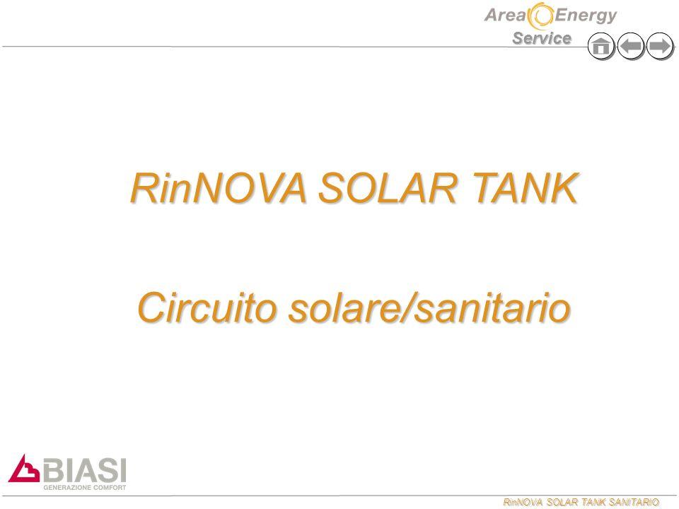 RinNOVA SOLAR TANK SANITARIO Service RinNOVA SOLAR TANK Circuito solare/sanitario