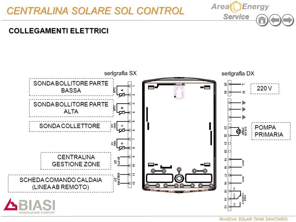 RinNOVA SOLAR TANK SANITARIO Service CENTRALINA SOLARE SOL CONTROL COLLEGAMENTI ELETTRICI SONDA BOLLITORE PARTE ALTA SONDA COLLETTORE 220 V POMPA PRIM