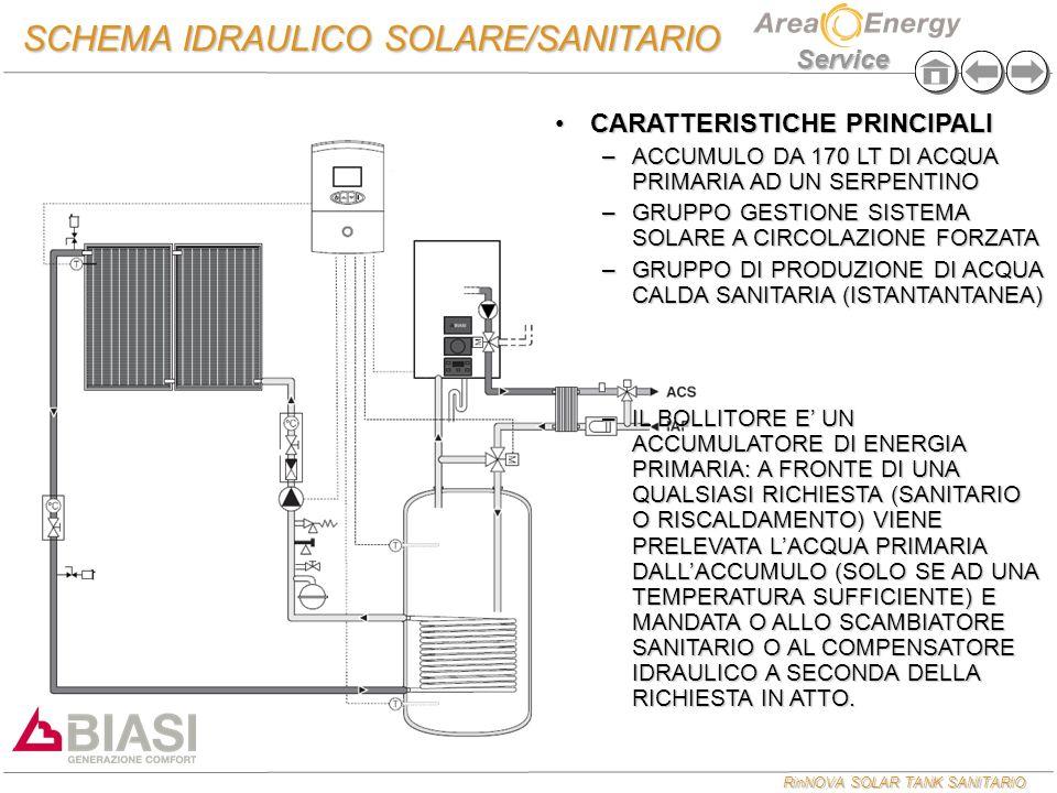 RinNOVA SOLAR TANK SANITARIO Service SCHEMA IDRAULICO SOLARE/SANITARIO CARATTERISTICHE PRINCIPALICARATTERISTICHE PRINCIPALI –ACCUMULO DA 170 LT DI ACQ