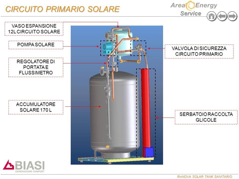 RinNOVA SOLAR TANK SANITARIO Service BOLLITORE CIRCUITO SOLARE BOLLITORE MONOSERPENTINO, VETRIFICATO, DA 170 LTBOLLITORE MONOSERPENTINO, VETRIFICATO, DA 170 LT ISOLAMENTO IN POLIURETANO (esente da CFC e HCFC) DA 20mm, CONDUTTIVITA 0,023 W/m 2 KISOLAMENTO IN POLIURETANO (esente da CFC e HCFC) DA 20mm, CONDUTTIVITA 0,023 W/m 2 K SERPENTINO IN ACCIAIO VETRIFICATO DA 1,00 m 2SERPENTINO IN ACCIAIO VETRIFICATO DA 1,00 m 2 CIRCUITO PRIMARIO SOLARE