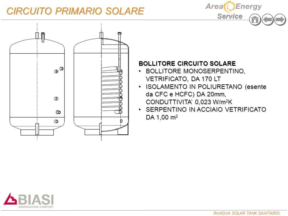 RinNOVA SOLAR TANK SANITARIO Service GRUPPO IDRAULICO PRIMARIO COMPOSTO DA: TERMOMETROTERMOMETRO POMPA 3 VELOCITA (WILO ST 15/6 ECO, 49 W)POMPA 3 VELOCITA (WILO ST 15/6 ECO, 49 W) FLUSSIMETRO + REGOLATORE DI PORTATAFLUSSIMETRO + REGOLATORE DI PORTATA MANOMETROMANOMETRO VALVOLA DI SICUREZZA 6 barVALVOLA DI SICUREZZA 6 bar GRAFICO LAVORO POMPA CIRCUITO PRIMARIO SOLARE VITE REGOLAZIONE PORTATA RUBINETTI CARICO/SCARICO CIRCUITO PRIMARIO FLUSSIMETRO + REGOLATORE DI PORTATA ALLAVVIAMENTO DEL SISTEMA VA TARATA LA PORTATA DEL CIRCUITO PRIMARIOALLAVVIAMENTO DEL SISTEMA VA TARATA LA PORTATA DEL CIRCUITO PRIMARIO N°2 PANNELLI: 2,7/3 L/MINN°2 PANNELLI: 2,7/3 L/MIN N°3 PANNELLI: 3,5/4 L/MINN°3 PANNELLI: 3,5/4 L/MIN PER TROVARE LA PORTATA IDEALE AGIRE SULLE VELOCITA DELLA POMPA, (CHE DEVE DARE UNA PORTATA LEGGERMENTE SUPERIORE) E POI RIDURRE CON IL REGOLATORE DI PORTATAPER TROVARE LA PORTATA IDEALE AGIRE SULLE VELOCITA DELLA POMPA, (CHE DEVE DARE UNA PORTATA LEGGERMENTE SUPERIORE) E POI RIDURRE CON IL REGOLATORE DI PORTATA