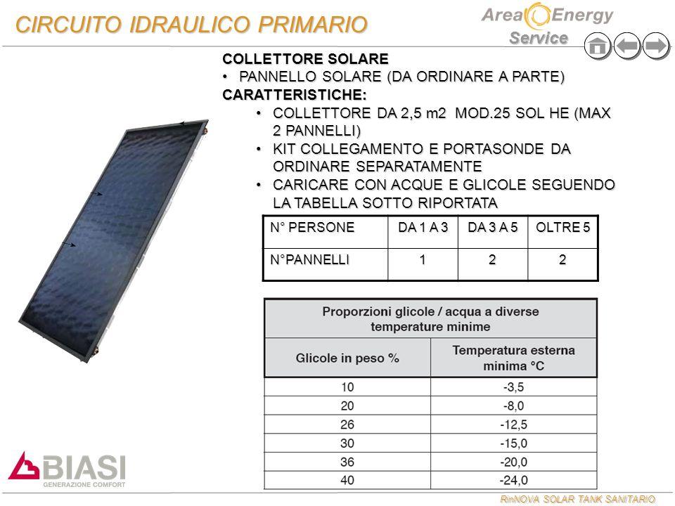 RinNOVA SOLAR TANK SANITARIO Service COLLETTORE SOLARE PANNELLO SOLARE (DA ORDINARE A PARTE)PANNELLO SOLARE (DA ORDINARE A PARTE)CARATTERISTICHE: COLL