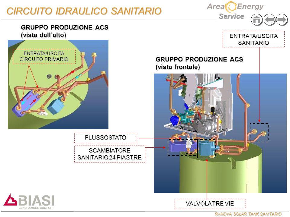 RinNOVA SOLAR TANK SANITARIO Service GRUPPO PRODUZIONE ACS (vista dallalto) CIRCUITO IDRAULICO SANITARIO SCAMBIATORE SANITARIO 24 PIASTRE FLUSSOSTATO