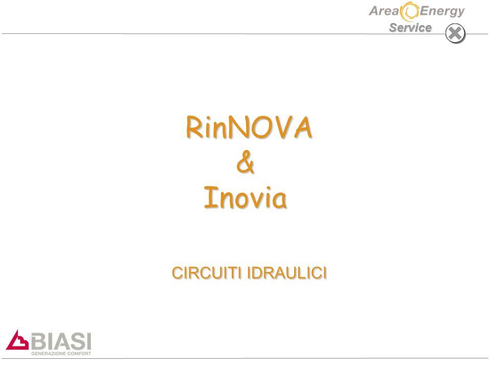 Service RinNOVA & Inovia CIRCUITI IDRAULICI RinNOVA & Inovia CIRCUITI IDRAULICI