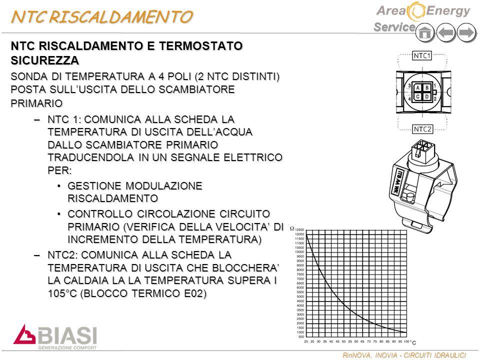 RinNOVA, INOVIA - CIRCUITI IDRAULICI Service NTC USCITA SANITARIO COMPITOCOMPITO –CONTROLLARE LA TEMPERATURA DI USCITA DELLACQUA CALDA SANITARIA –TRADUCE LA TEMPERATURA DELLACQUA IN SEGNALE ELETTRICO –POSTO IN USCITA DALLO SCAMBIATORE SANITARIO –A CONTATTO DIRETTO CON LACQUA