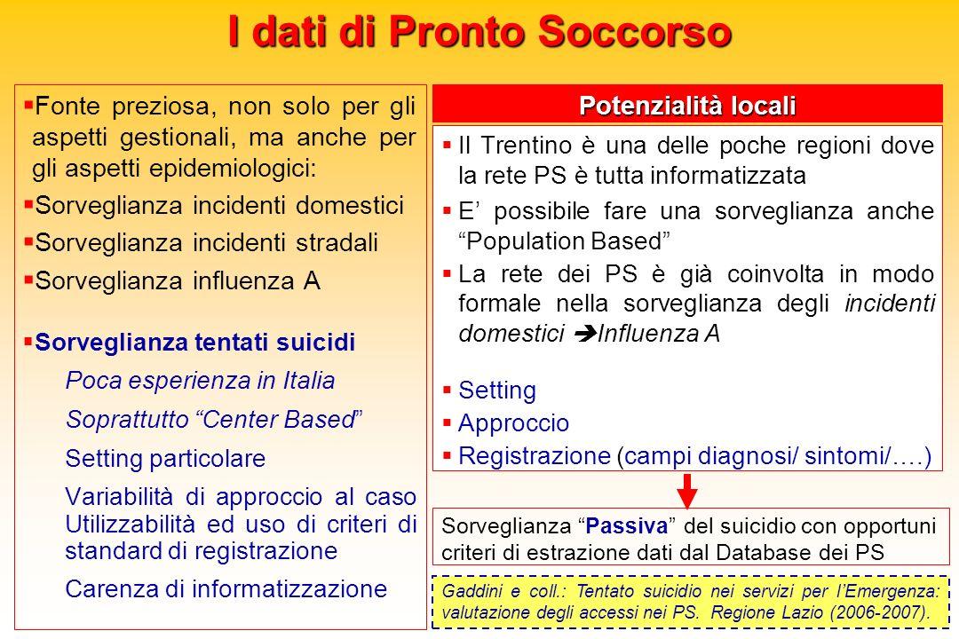 Fonte preziosa, non solo per gli aspetti gestionali, ma anche per gli aspetti epidemiologici: Sorveglianza incidenti domestici Sorveglianza incidenti