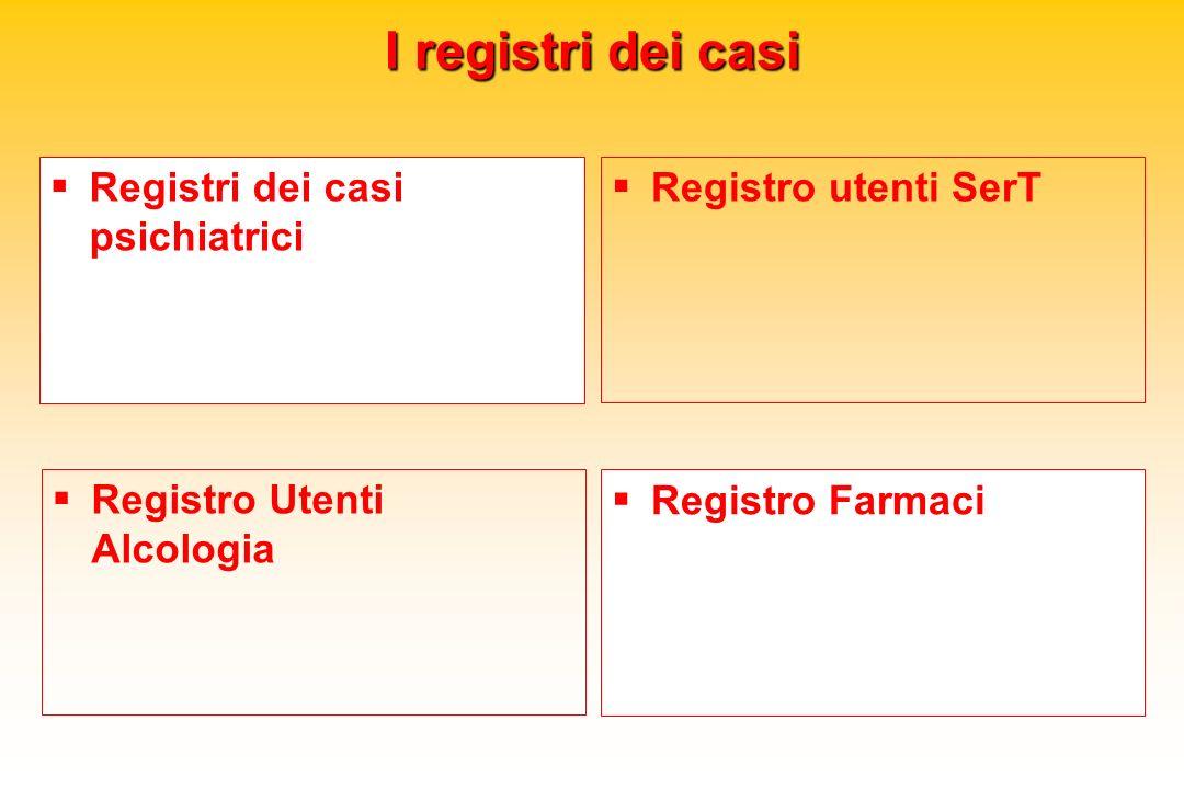 I registri dei casi Registri dei casi psichiatrici Registro utenti SerT Registro Farmaci Registro Utenti Alcologia
