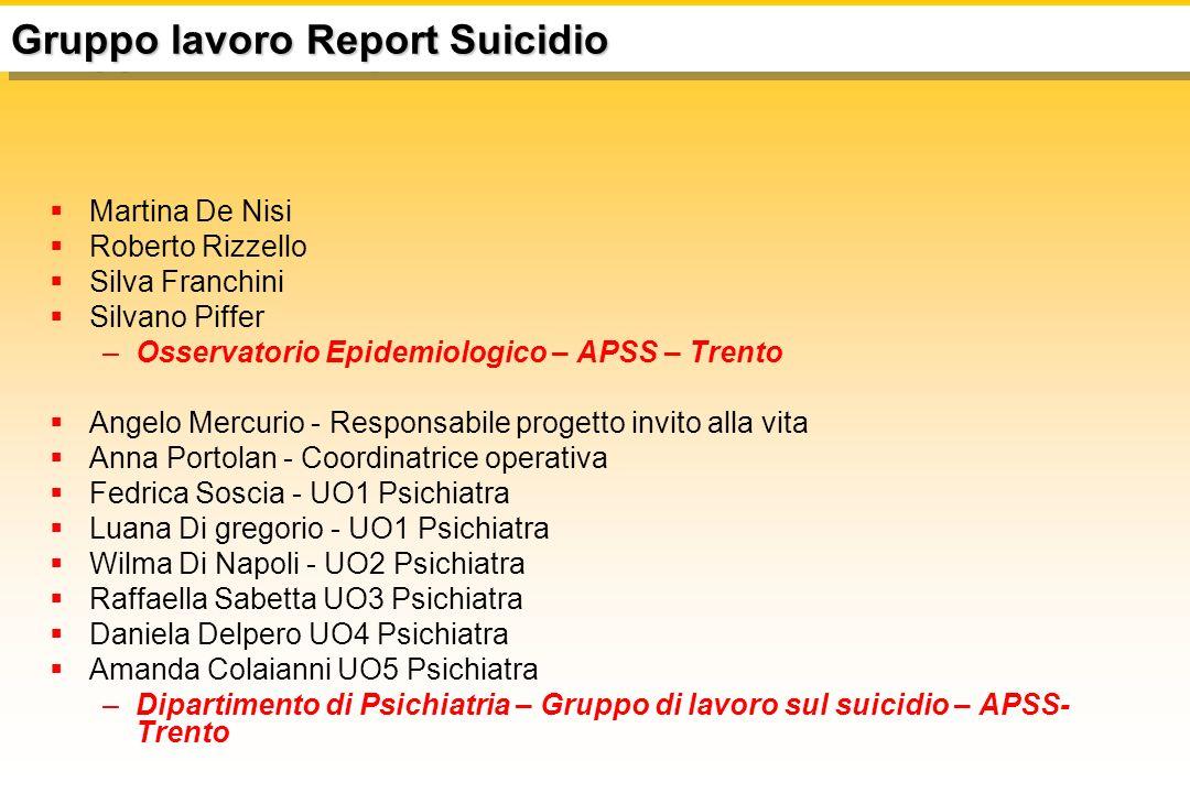 Gruppo lavoro Report Suicidio Martina De Nisi Roberto Rizzello Silva Franchini Silvano Piffer – –Osservatorio Epidemiologico – APSS – Trento Angelo Me