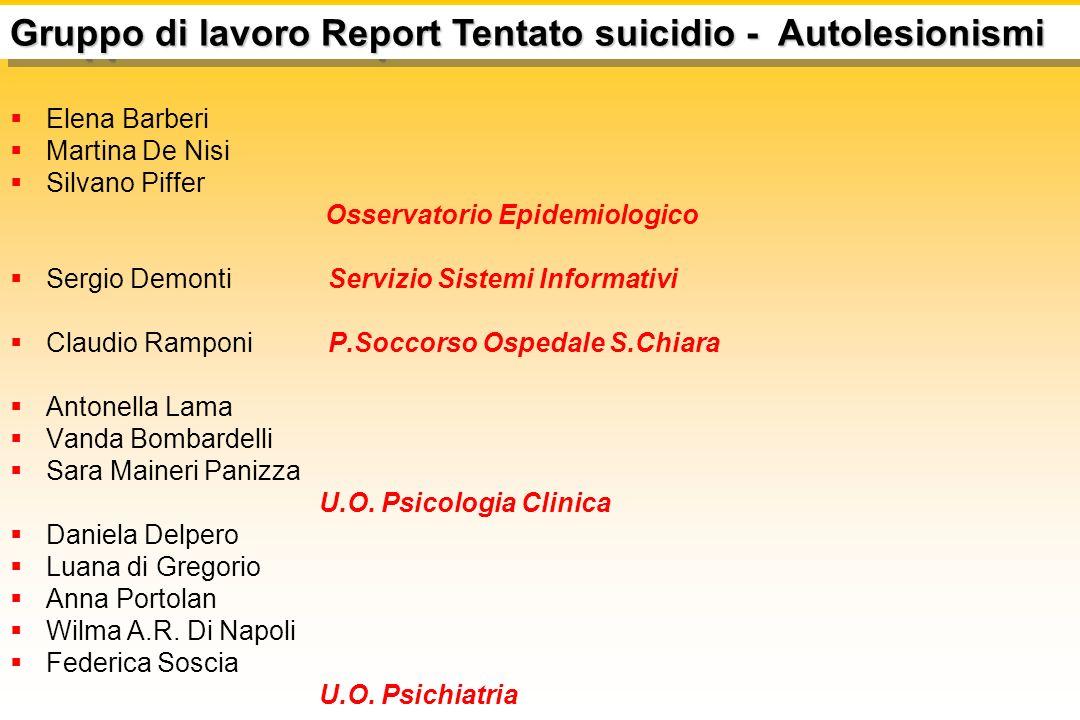 Possibili approcci epidemiologici allanalisi del fenomeno del suicidio 1.