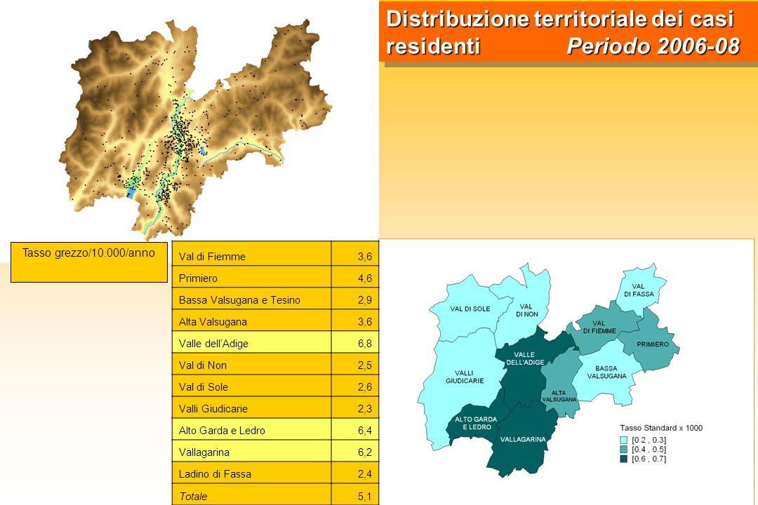 Distribuzione territoriale dei casi residenti Periodo 2006-08 Val di Fiemme3,6 Primiero4,6 Bassa Valsugana e Tesino2,9 Alta Valsugana3,6 Valle dellAdi