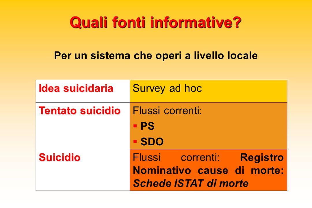 Quali fonti informative? Idea suicidaria Survey ad hoc Tentato suicidio Flussi correnti: PS SDO SuicidioFlussi correnti: Registro Nominativo cause di