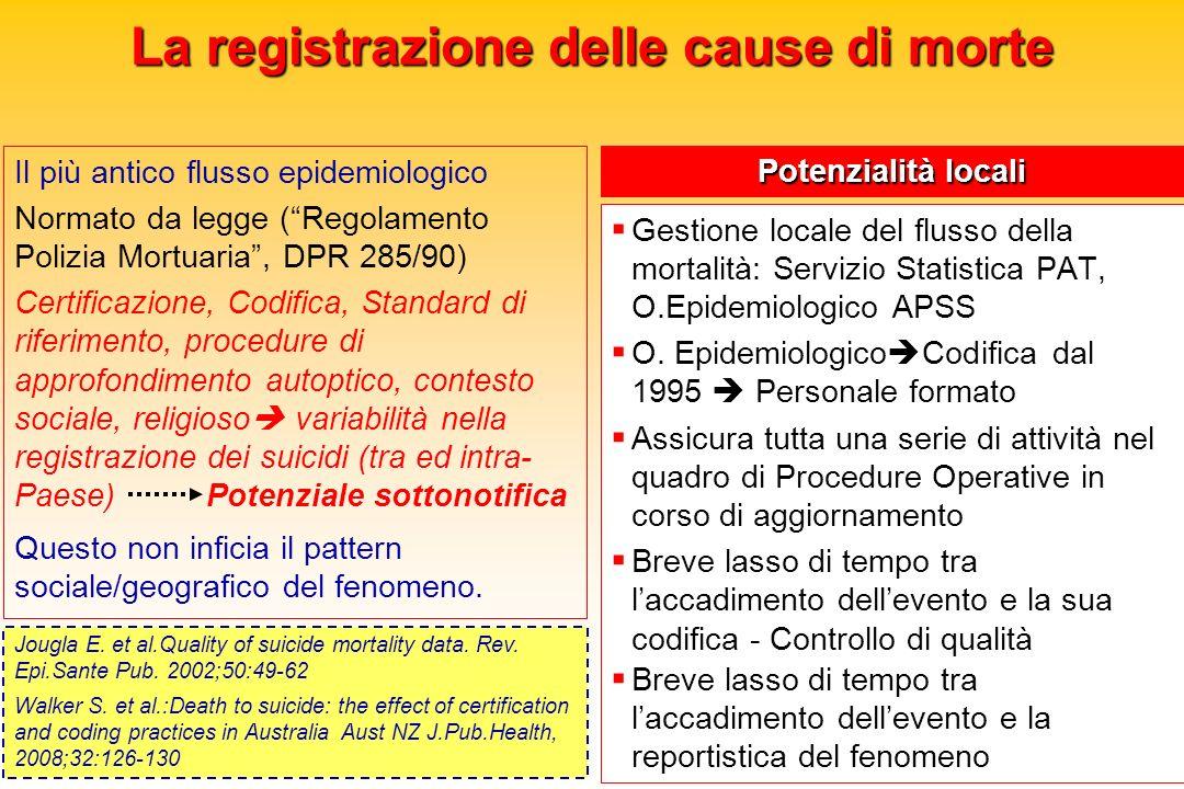 La registrazione delle cause di morte Il più antico flusso epidemiologico Normato da legge (Regolamento Polizia Mortuaria, DPR 285/90) Certificazione,