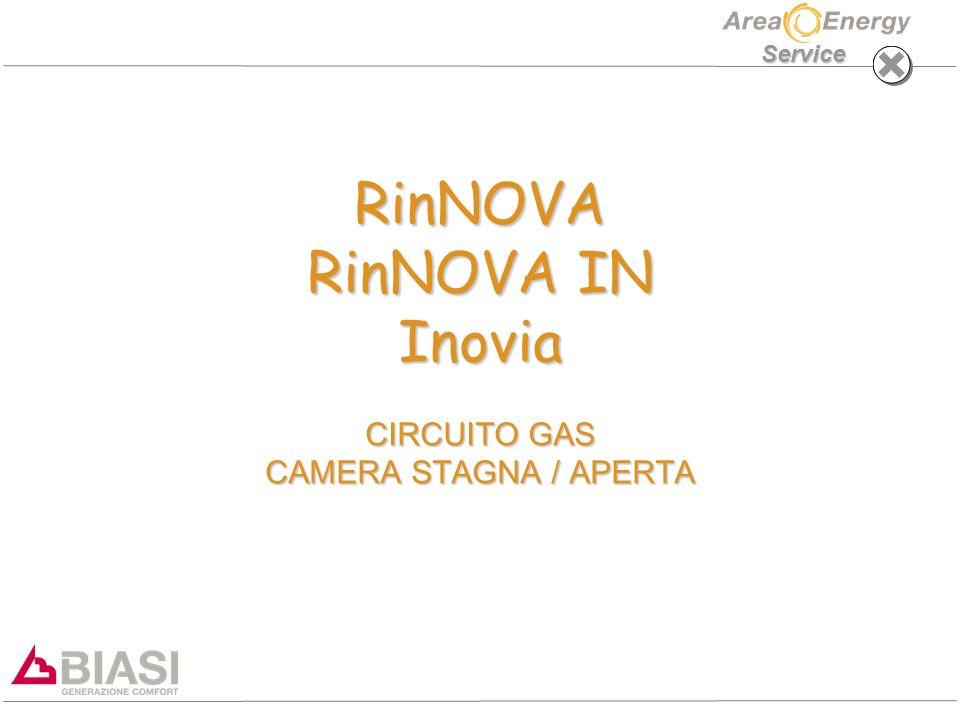 Service RinNOVA RinNOVA IN Inovia CIRCUITO GAS CAMERA STAGNA / APERTA