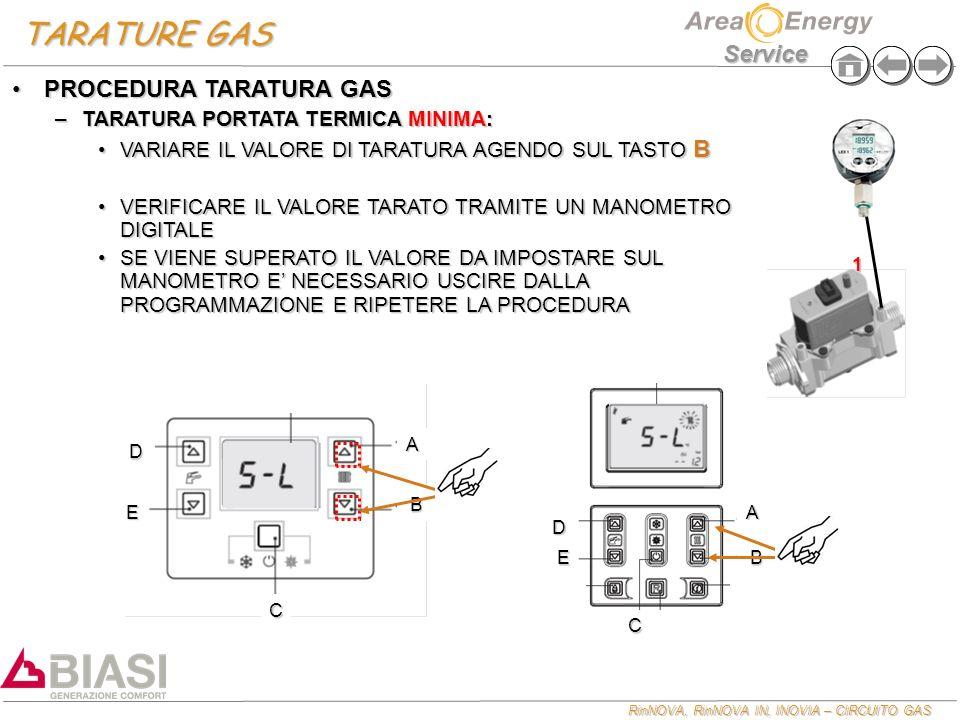 RinNOVA, RinNOVA IN, INOVIA – CIRCUITO GAS Service TARATURE GAS E A B C D E A B C D PROCEDURA TARATURA GASPROCEDURA TARATURA GAS –TARATURA PORTATA TER