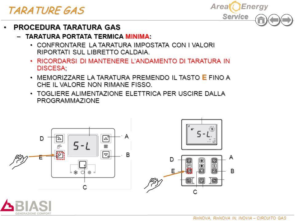 RinNOVA, RinNOVA IN, INOVIA – CIRCUITO GAS Service TARATURE GAS E A B C D E A B C D PROCEDURA TARATURA GASPROCEDURA TARATURA GAS –TARATURA PORTATA TERMICA MINIMA: CONFRONTARE LA TARATURA IMPOSTATA CON I VALORI RIPORTATI SUL LIBRETTO CALDAIA.CONFRONTARE LA TARATURA IMPOSTATA CON I VALORI RIPORTATI SUL LIBRETTO CALDAIA.