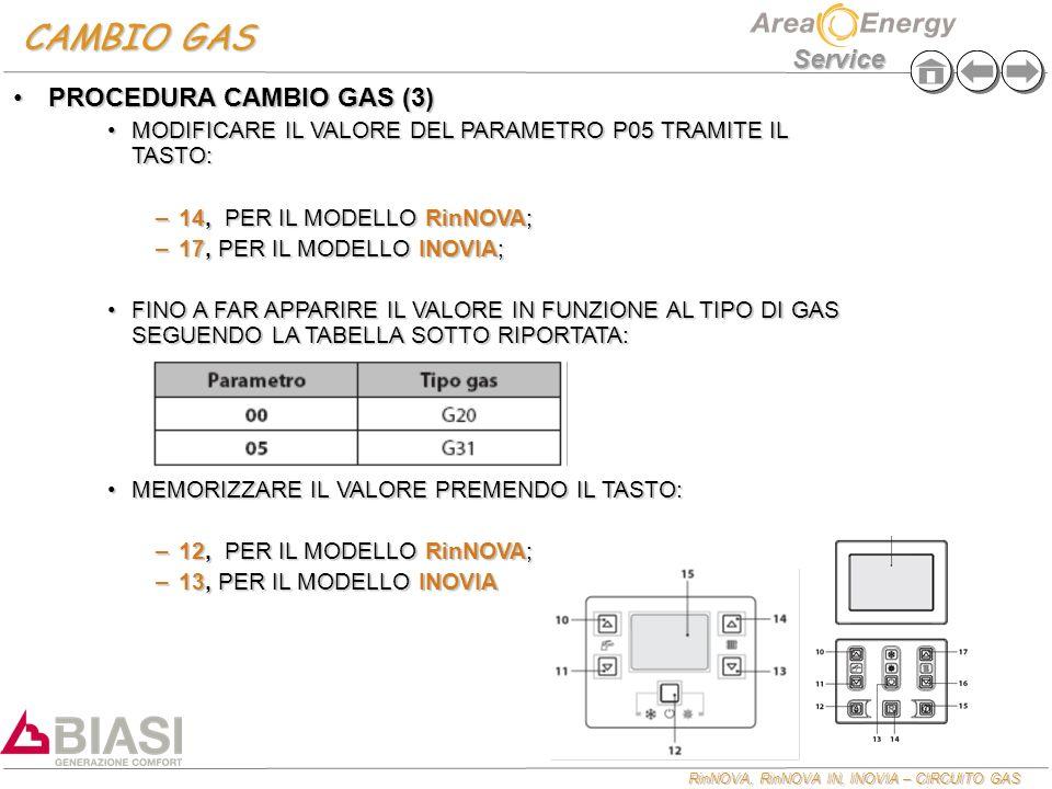 RinNOVA, RinNOVA IN, INOVIA – CIRCUITO GAS Service CAMBIO GAS PROCEDURA CAMBIO GAS (3)PROCEDURA CAMBIO GAS (3) MODIFICARE IL VALORE DEL PARAMETRO P05 TRAMITE IL TASTO:MODIFICARE IL VALORE DEL PARAMETRO P05 TRAMITE IL TASTO: –14, PER IL MODELLO RinNOVA; –17, PER IL MODELLO INOVIA; FINO A FAR APPARIRE IL VALORE IN FUNZIONE AL TIPO DI GAS SEGUENDO LA TABELLA SOTTO RIPORTATA:FINO A FAR APPARIRE IL VALORE IN FUNZIONE AL TIPO DI GAS SEGUENDO LA TABELLA SOTTO RIPORTATA: MEMORIZZARE IL VALORE PREMENDO IL TASTO:MEMORIZZARE IL VALORE PREMENDO IL TASTO: –12, PER IL MODELLO RinNOVA; –13, PER IL MODELLO INOVIA