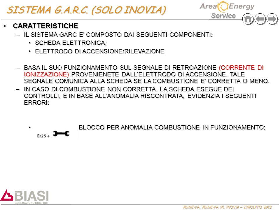 RinNOVA, RinNOVA IN, INOVIA – CIRCUITO GAS Service SISTEMA G.A.R.C. (SOLO INOVIA) CARATTERISTICHECARATTERISTICHE –IL SISTEMA GARC E COMPOSTO DAI SEGUE