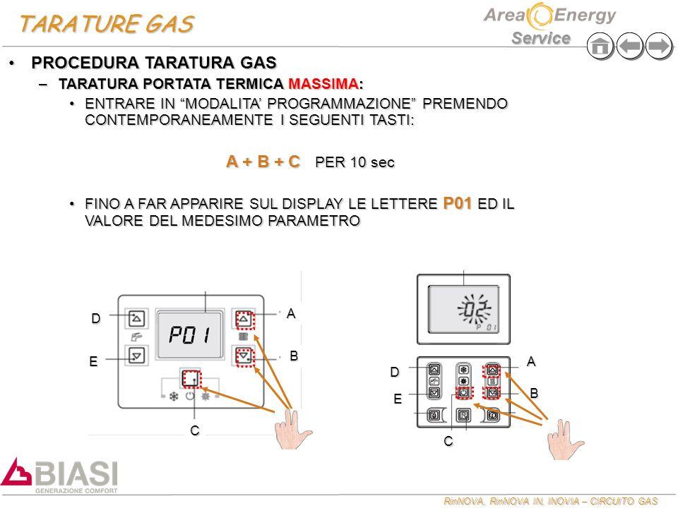 RinNOVA, RinNOVA IN, INOVIA – CIRCUITO GAS Service TARATURE GAS PROCEDURA TARATURA GASPROCEDURA TARATURA GAS –TARATURA PORTATA TERMICA MASSIMA: ENTRARE IN MODALITA PROGRAMMAZIONE PREMENDO CONTEMPORANEAMENTE I SEGUENTI TASTI:ENTRARE IN MODALITA PROGRAMMAZIONE PREMENDO CONTEMPORANEAMENTE I SEGUENTI TASTI: A + B + C PER 10 sec FINO A FAR APPARIRE SUL DISPLAY LE LETTERE P01 ED IL VALORE DEL MEDESIMO PARAMETROFINO A FAR APPARIRE SUL DISPLAY LE LETTERE P01 ED IL VALORE DEL MEDESIMO PARAMETRO E A B C D E A B C D