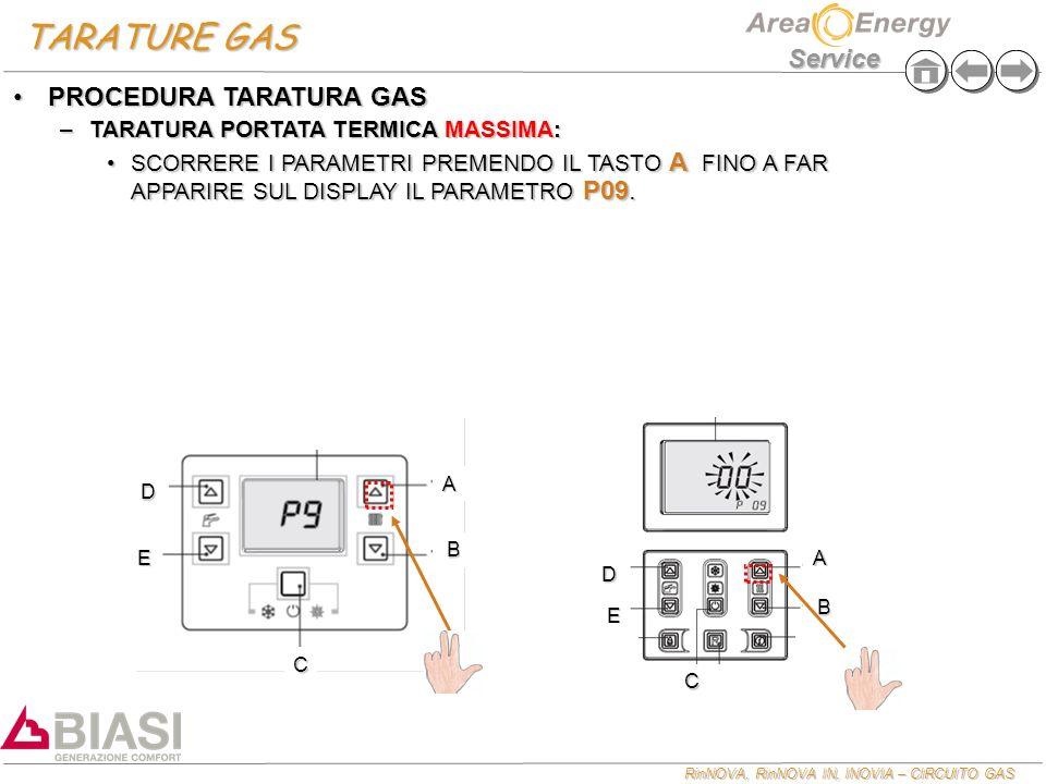 RinNOVA, RinNOVA IN, INOVIA – CIRCUITO GAS Service TARATURE GAS E A B C D E A B C D PROCEDURA TARATURA GASPROCEDURA TARATURA GAS –TARATURA PORTATA TERMICA MASSIMA: SCORRERE I PARAMETRI PREMENDO IL TASTO A FINO A FAR APPARIRE SUL DISPLAY IL PARAMETRO P09.SCORRERE I PARAMETRI PREMENDO IL TASTO A FINO A FAR APPARIRE SUL DISPLAY IL PARAMETRO P09.