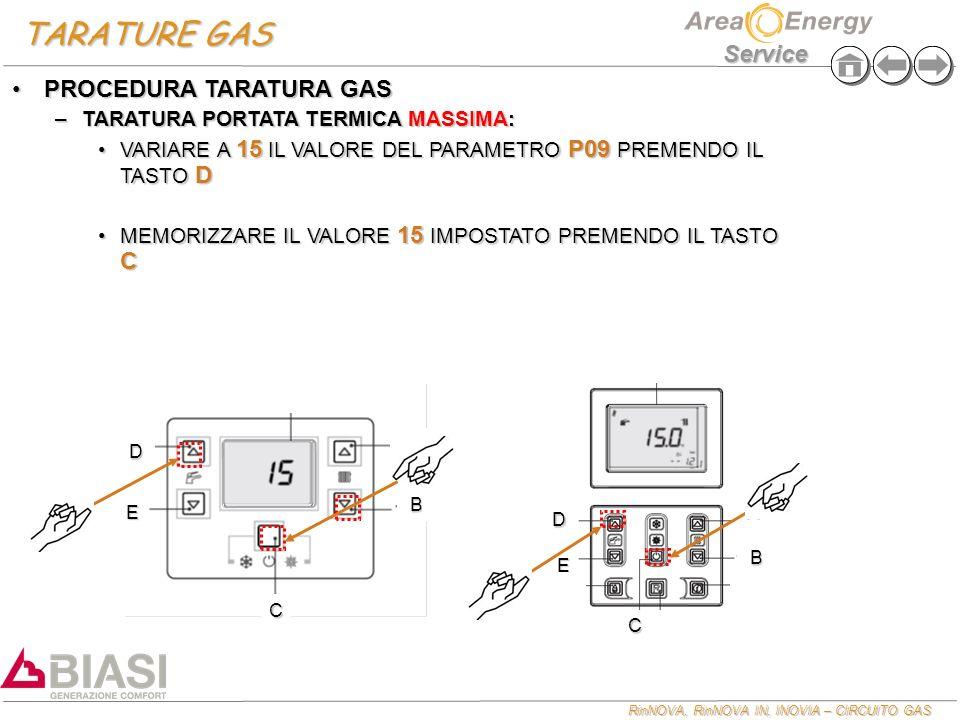 RinNOVA, RinNOVA IN, INOVIA – CIRCUITO GAS Service TARATURE GAS E A B C D E A B C D PROCEDURA TARATURA GASPROCEDURA TARATURA GAS –TARATURA PORTATA TERMICA MASSIMA: VARIARE A 15 IL VALORE DEL PARAMETRO P09 PREMENDO IL TASTO DVARIARE A 15 IL VALORE DEL PARAMETRO P09 PREMENDO IL TASTO D MEMORIZZARE IL VALORE 15 IMPOSTATO PREMENDO IL TASTO CMEMORIZZARE IL VALORE 15 IMPOSTATO PREMENDO IL TASTO C