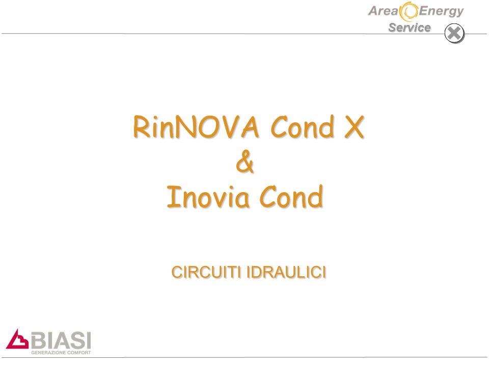 Service RinNOVA Cond X & Inovia Cond CIRCUITI IDRAULICI RinNOVA Cond X & Inovia Cond CIRCUITI IDRAULICI