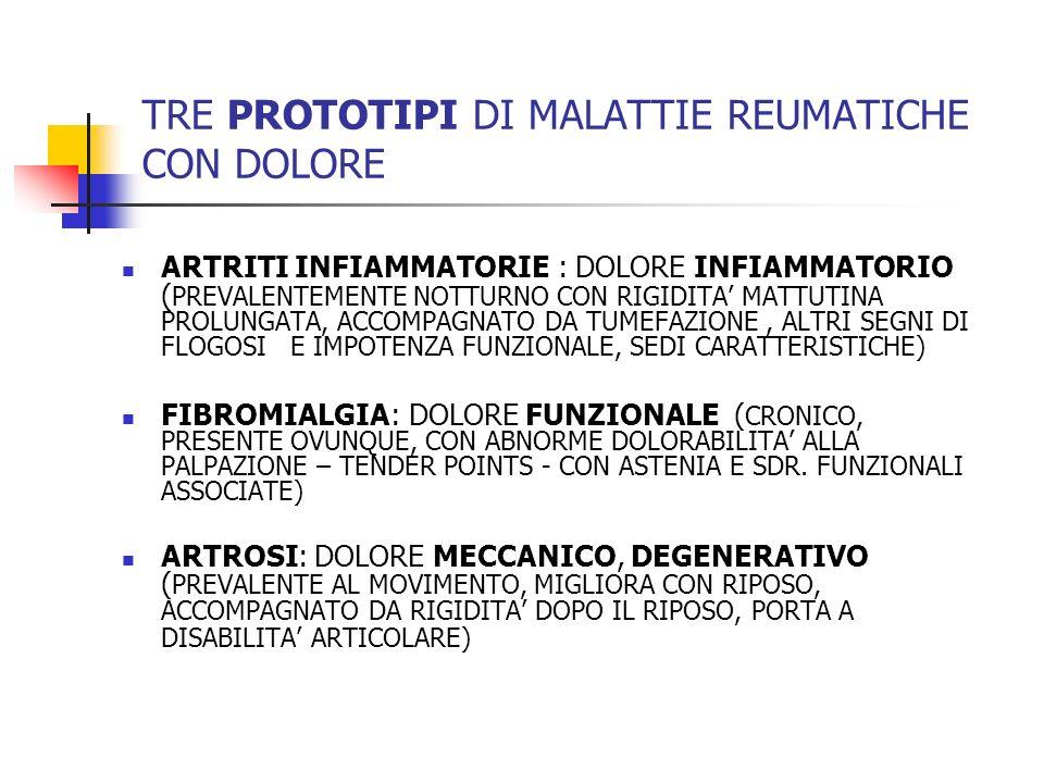 TRE PROTOTIPI DI MALATTIE REUMATICHE CON DOLORE ARTRITI INFIAMMATORIE : DOLORE INFIAMMATORIO ( PREVALENTEMENTE NOTTURNO CON RIGIDITA MATTUTINA PROLUNG
