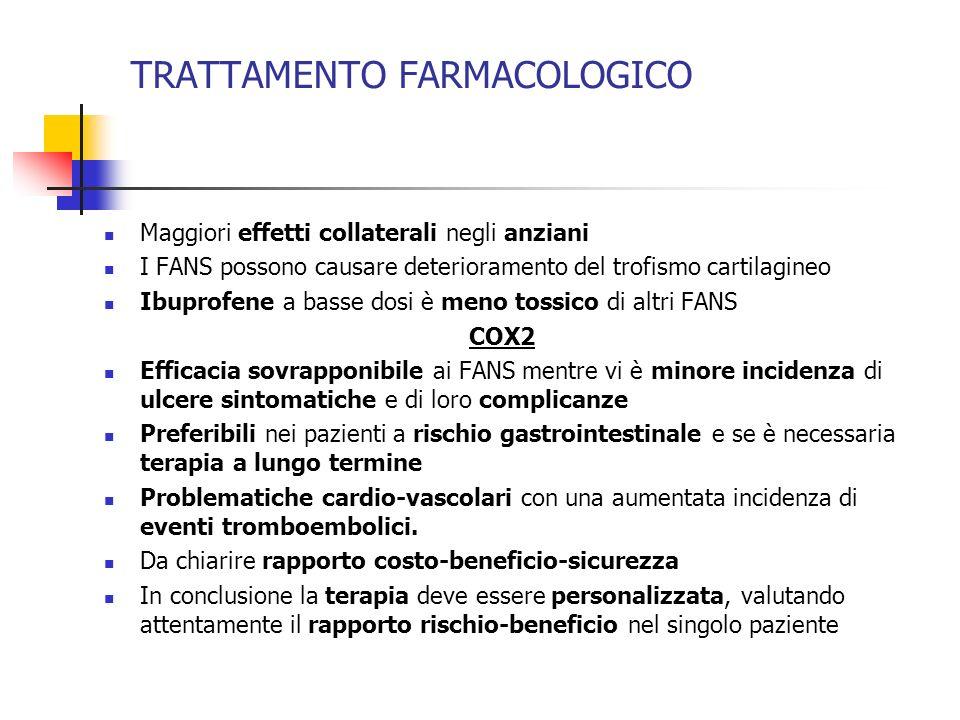TRATTAMENTO FARMACOLOGICO Maggiori effetti collaterali negli anziani I FANS possono causare deterioramento del trofismo cartilagineo Ibuprofene a bass
