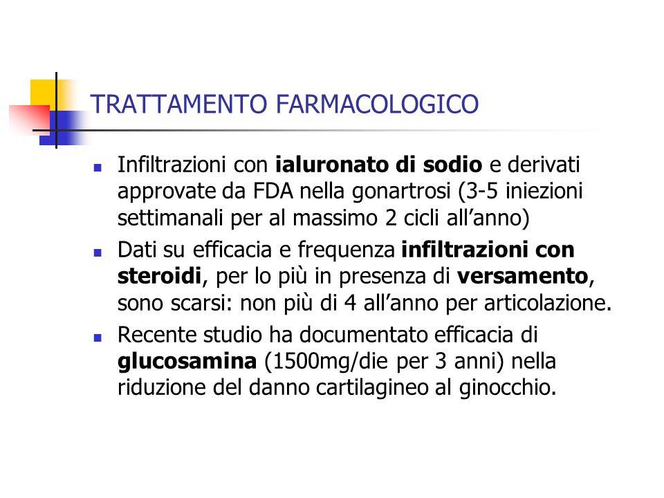 TRATTAMENTO FARMACOLOGICO Infiltrazioni con ialuronato di sodio e derivati approvate da FDA nella gonartrosi (3-5 iniezioni settimanali per al massimo