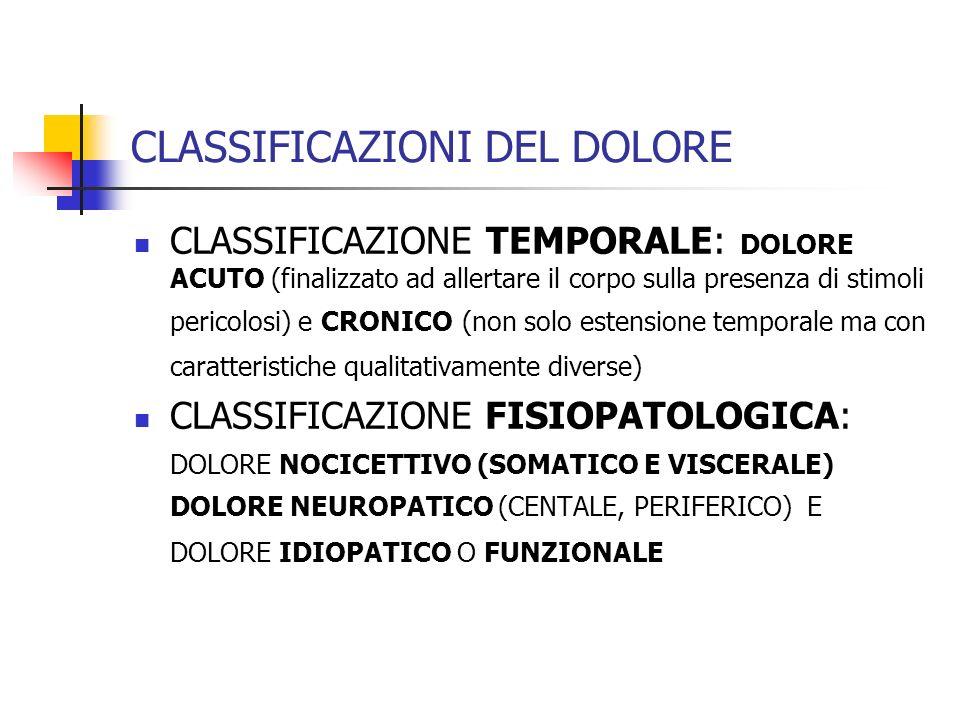 CLASSIFICAZIONI DEL DOLORE CLASSIFICAZIONE TEMPORALE: DOLORE ACUTO (finalizzato ad allertare il corpo sulla presenza di stimoli pericolosi) e CRONICO