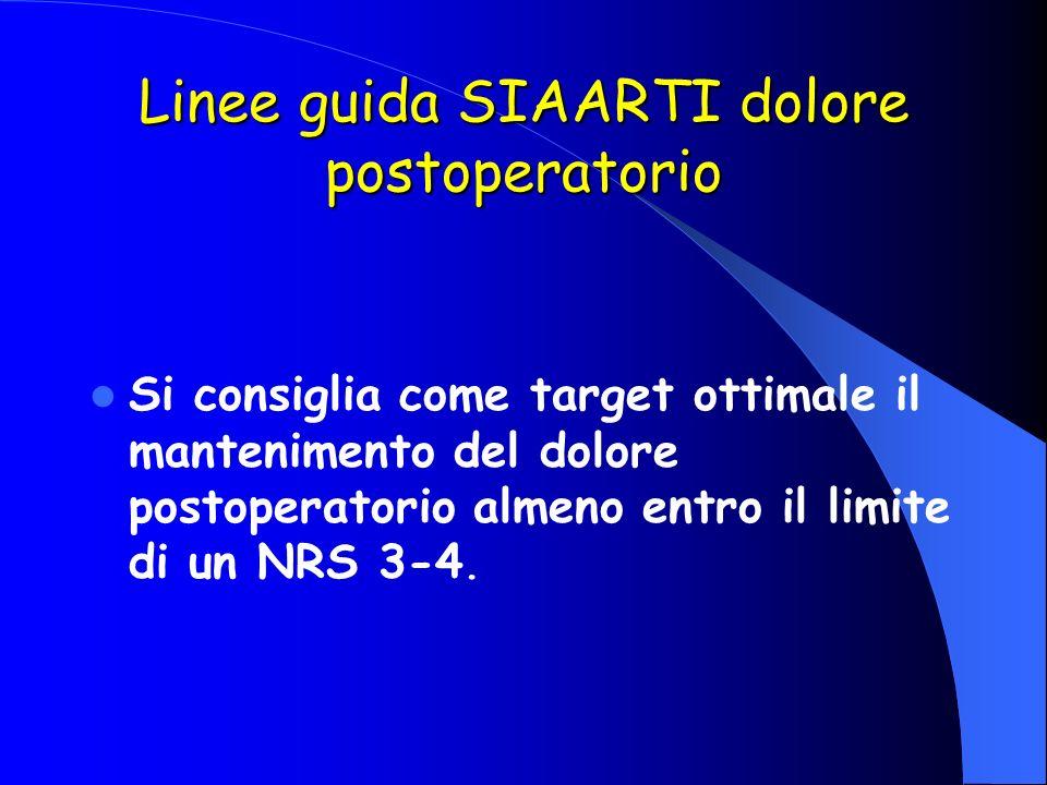 Linee guida SIAARTI dolore postoperatorio Si consiglia come target ottimale il mantenimento del dolore postoperatorio almeno entro il limite di un NRS