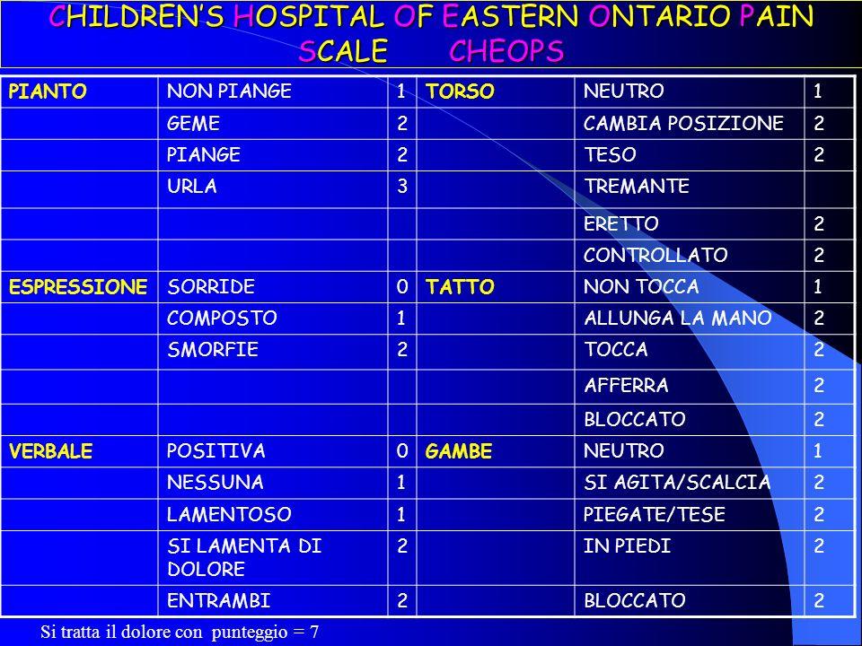 CHILDRENS HOSPITAL OF EASTERN ONTARIO PAIN SCALE CHEOPS PIANTONON PIANGE1TORSONEUTRO1 GEME2CAMBIA POSIZIONE2 PIANGE2TESO2 URLA3TREMANTE ERETTO2 CONTRO