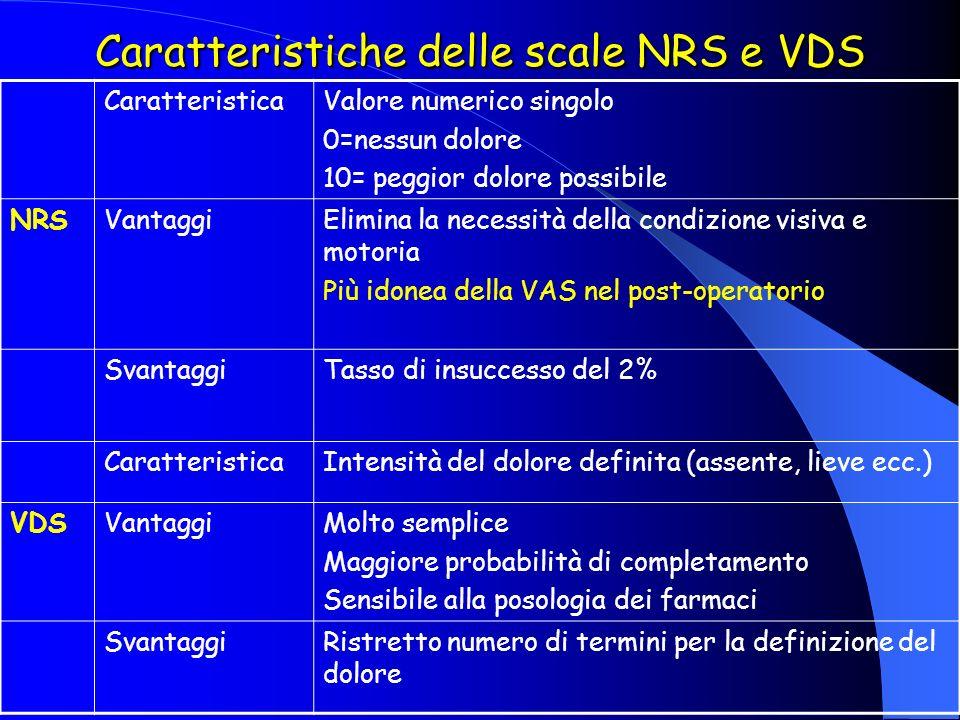 Caratteristiche delle scale NRS e VDS CaratteristicaValore numerico singolo 0=nessun dolore 10= peggior dolore possibile NRSVantaggiElimina la necessi