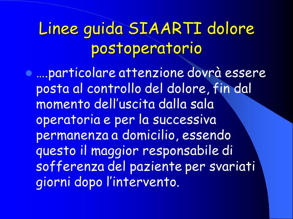 Linee guida SIAARTI dolore postoperatorio ….particolare attenzione dovrà essere posta al controllo del dolore, fin dal momento delluscita dalla sala o