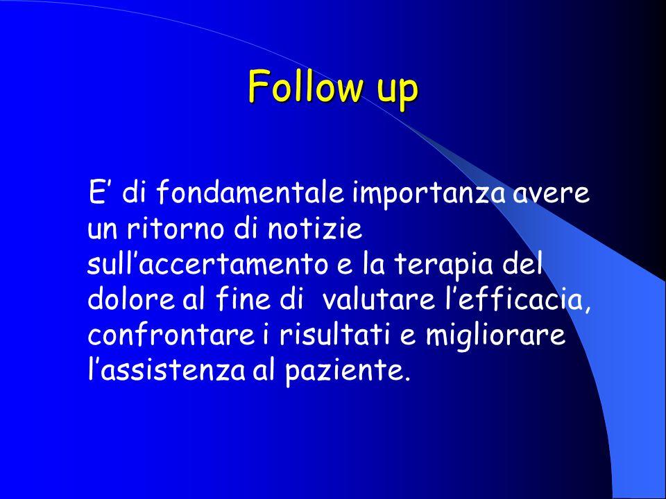 Follow up E di fondamentale importanza avere un ritorno di notizie sullaccertamento e la terapia del dolore al fine di valutare lefficacia, confrontar