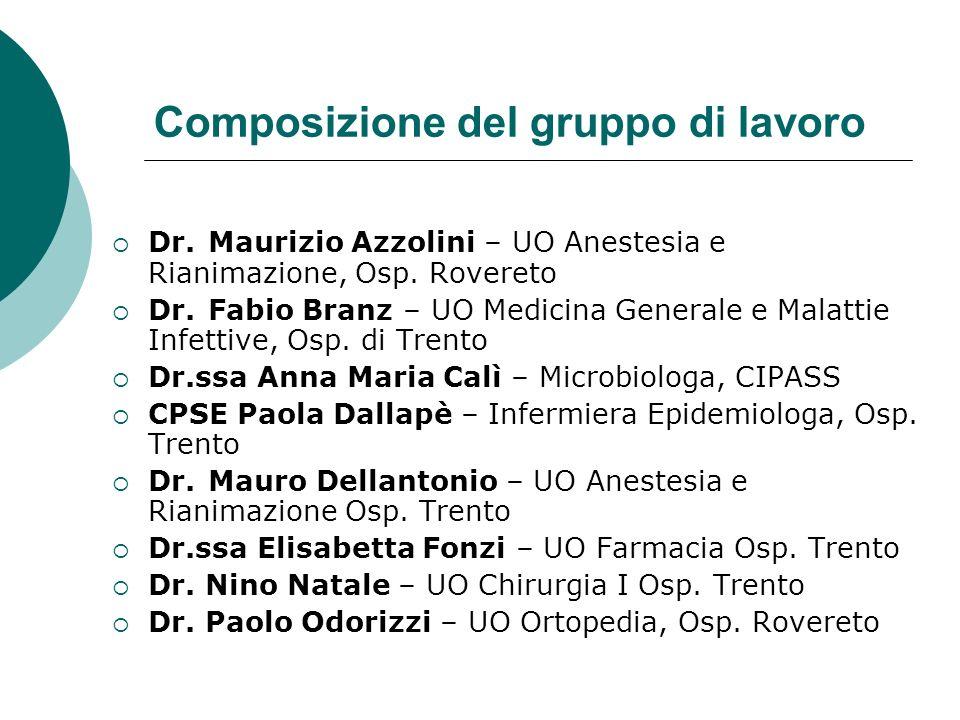 Composizione del gruppo di lavoro Dr.Maurizio Azzolini – UO Anestesia e Rianimazione, Osp. Rovereto Dr.Fabio Branz – UO Medicina Generale e Malattie I