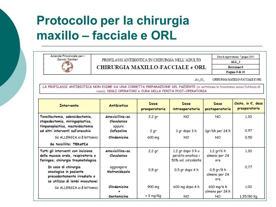 Protocollo per la chirurgia maxillo – facciale e ORL