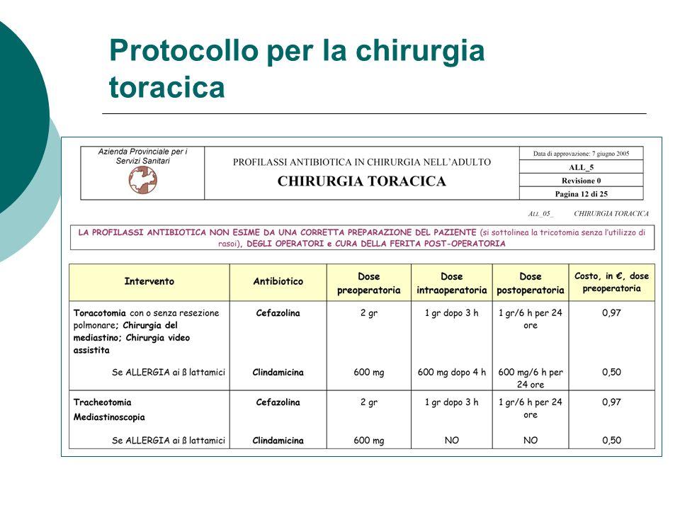 Protocollo per la chirurgia toracica