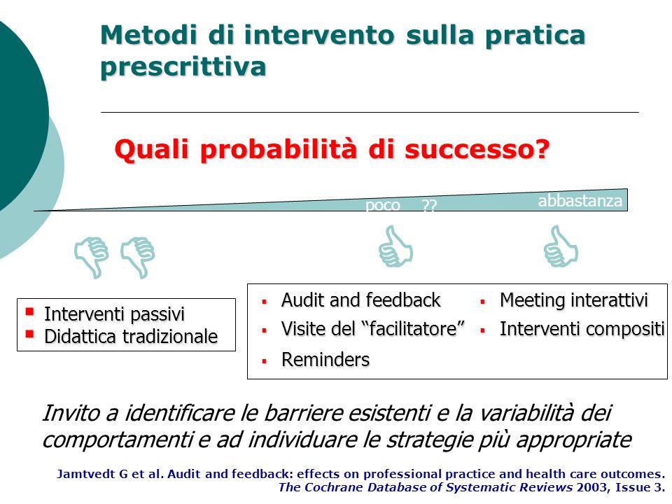 ?? Interventi passivi Interventi passivi Didattica tradizionale Didattica tradizionale Quali probabilità di successo? Invito a identificare le barrier
