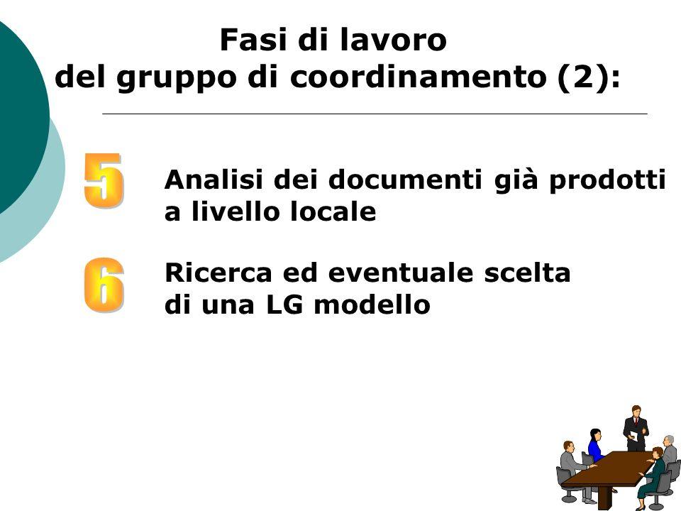 Fasi di lavoro del gruppo di coordinamento (2) : Analisi dei documenti già prodotti a livello locale Ricerca ed eventuale scelta di una LG modello