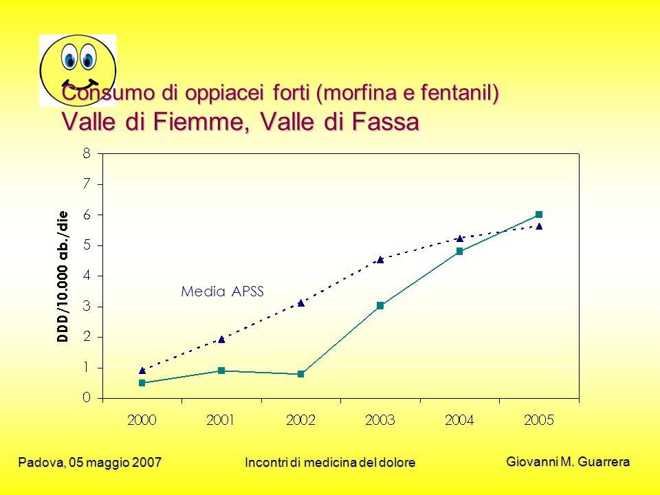 Giovanni M. Guarrera Padova, 05 maggio 2007Incontri di medicina del dolore Consumo di oppiacei forti (morfina e fentanil) Valle di Fiemme, Valle di Fa