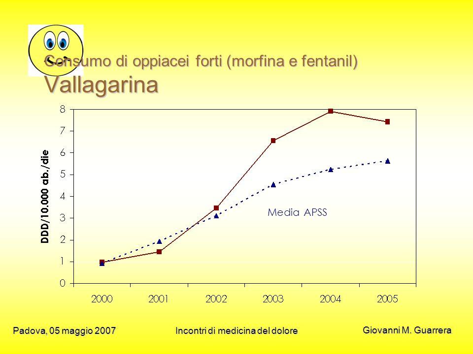 Giovanni M. Guarrera Padova, 05 maggio 2007Incontri di medicina del dolore Consumo di oppiacei forti (morfina e fentanil) Vallagarina Media APSS