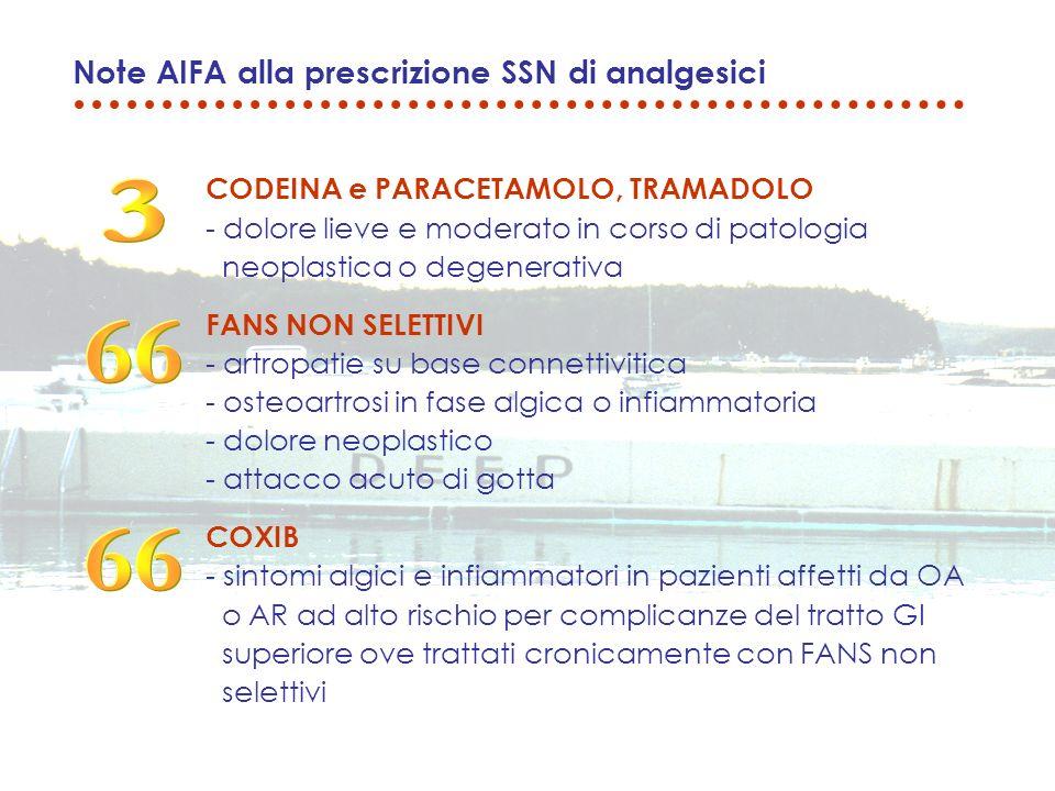 Note AIFA alla prescrizione SSN di analgesici CODEINA e PARACETAMOLO, TRAMADOLO - dolore lieve e moderato in corso di patologia neoplastica o degenera