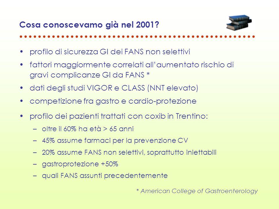 Esposizione ad oppiacei in Trentino – deboli vs forti AnnoValore 1999 4,5 2000 3,7 2001 2,5 2002 2,1 2003 2,4 2004 1,9 2005 (1° sem) 2,5 Ratio deboli vs forti