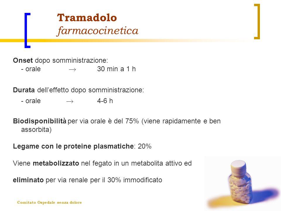 Comitato Ospedale senza dolore Tramadolo farmacocinetica Onset dopo somministrazione: - orale 30 min a 1 h Durata delleffetto dopo somministrazione: -