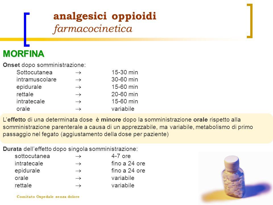 Comitato Ospedale senza dolore analgesici oppioidi farmacocinetica MORFINA Onset dopo somministrazione: Sottocutanea 15-30 min intramuscolare 30-60 mi