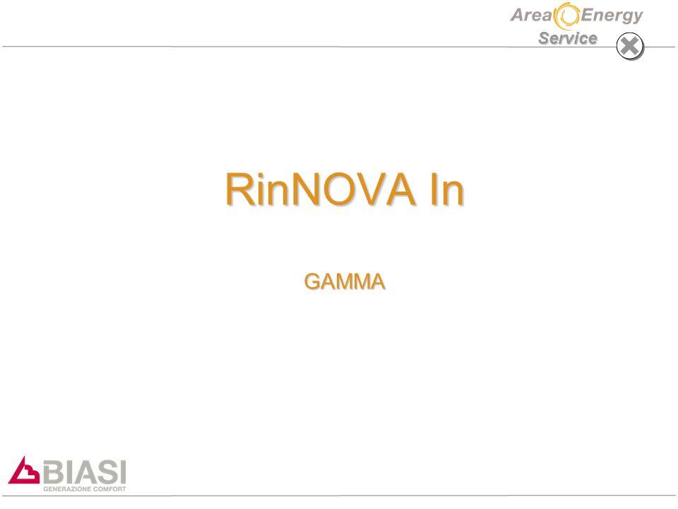 Service RinNOVA In GAMMA