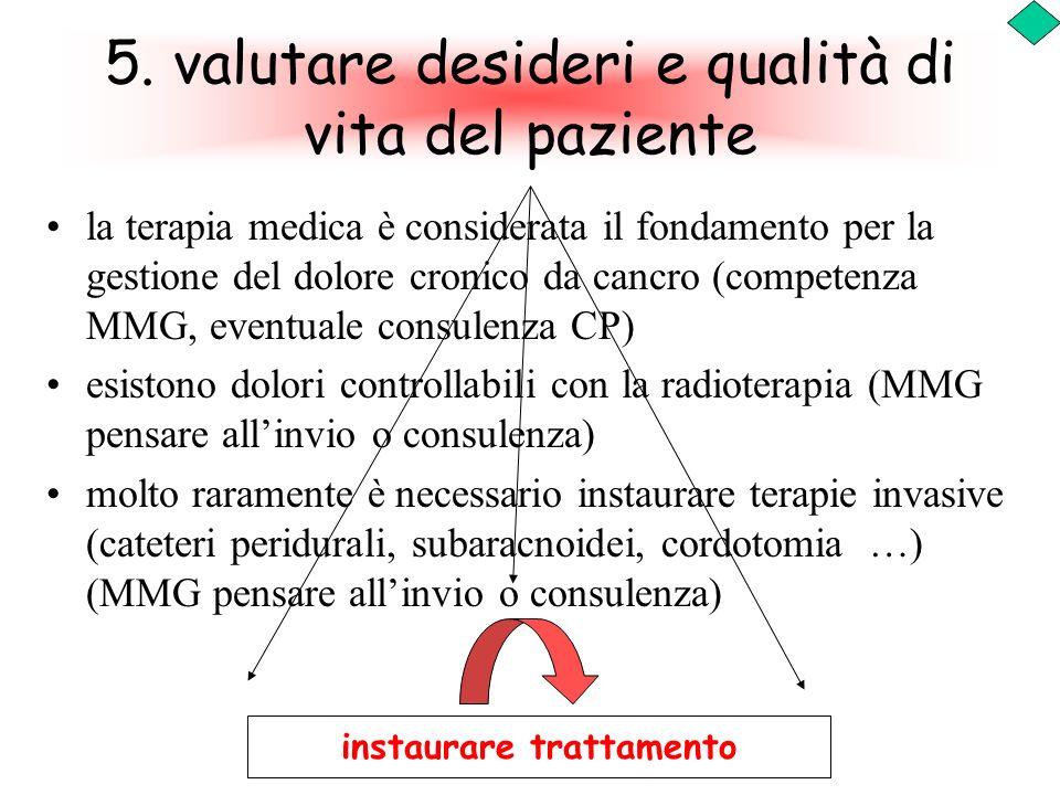 5. valutare desideri e qualità di vita del paziente la terapia medica è considerata il fondamento per la gestione del dolore cronico da cancro (compet