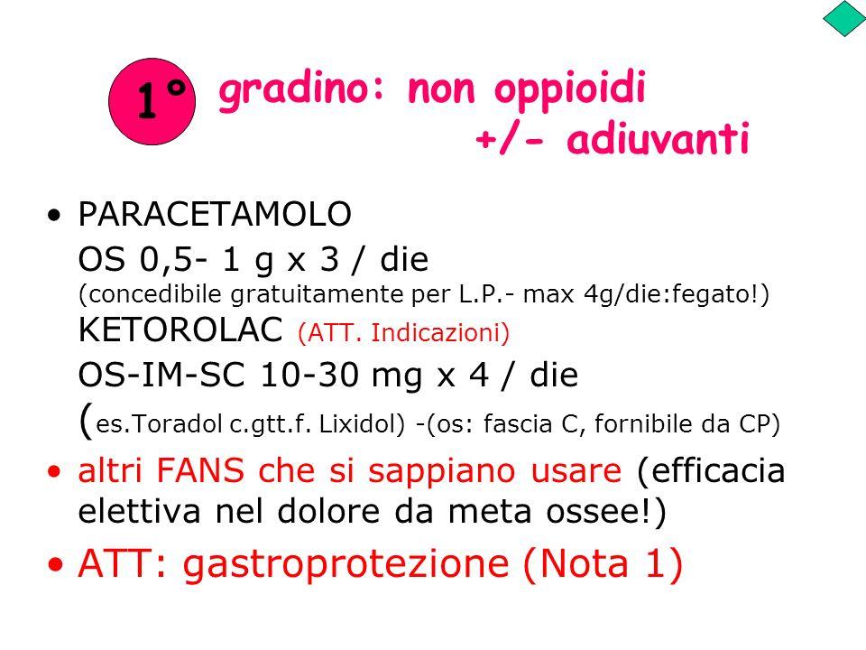 gradino: non oppioidi +/- adiuvanti PARACETAMOLO OS 0,5- 1 g x 3 / die (concedibile gratuitamente per L.P.- max 4g/die:fegato!) KETOROLAC (ATT. Indica