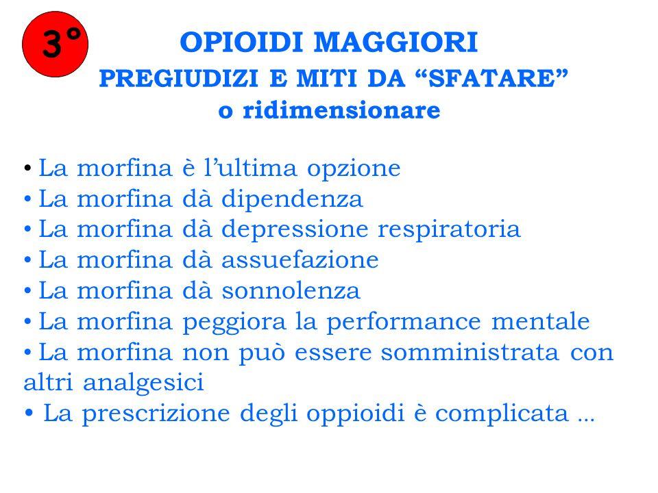 OPIOIDI MAGGIORI PREGIUDIZI E MITI DA SFATARE o ridimensionare La morfina è lultima opzione La morfina dà dipendenza La morfina dà depressione respira