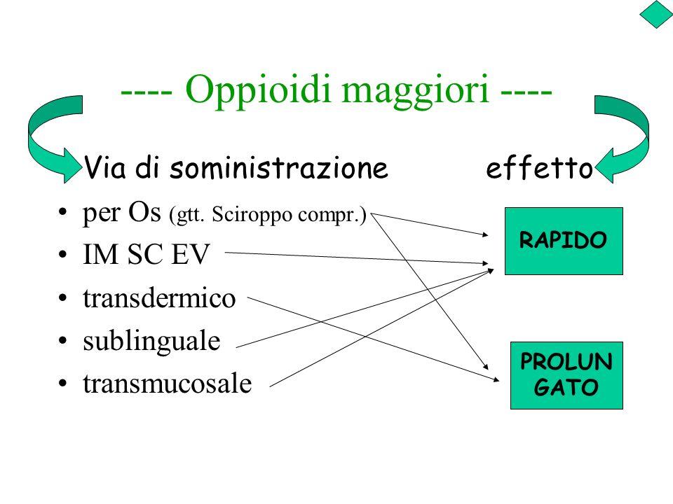 ---- Oppioidi maggiori ---- Via di soministrazione effetto per Os (gtt. Sciroppo compr.) IM SC EV transdermico sublinguale transmucosale RAPIDO PROLUN
